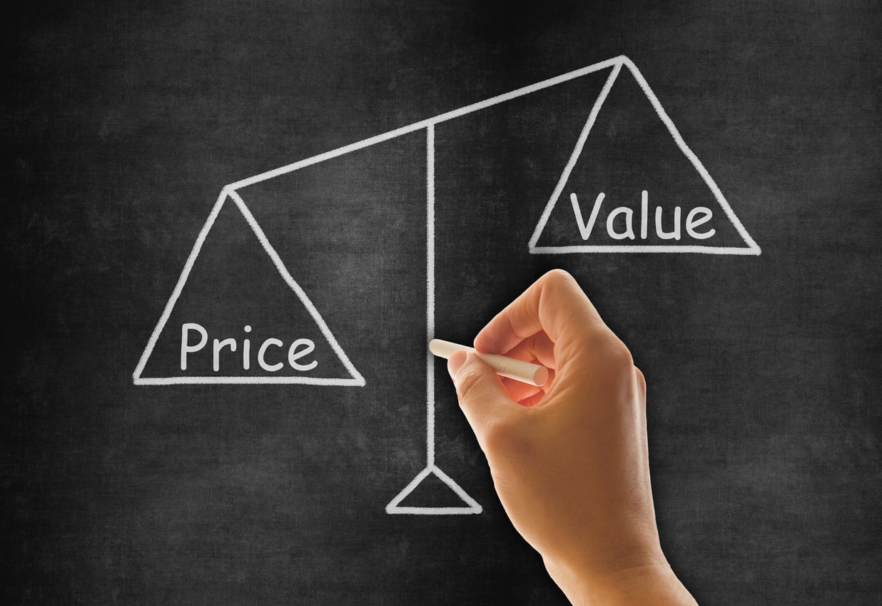 b2b price strategy